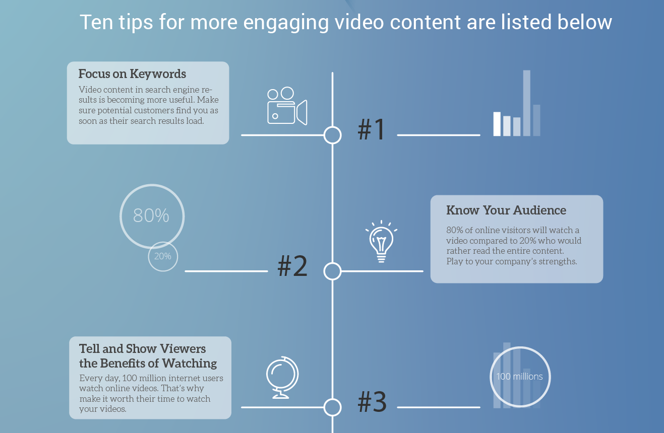 Top 10 Tips for More Engaging Video Content [INFOGRAPHIC]