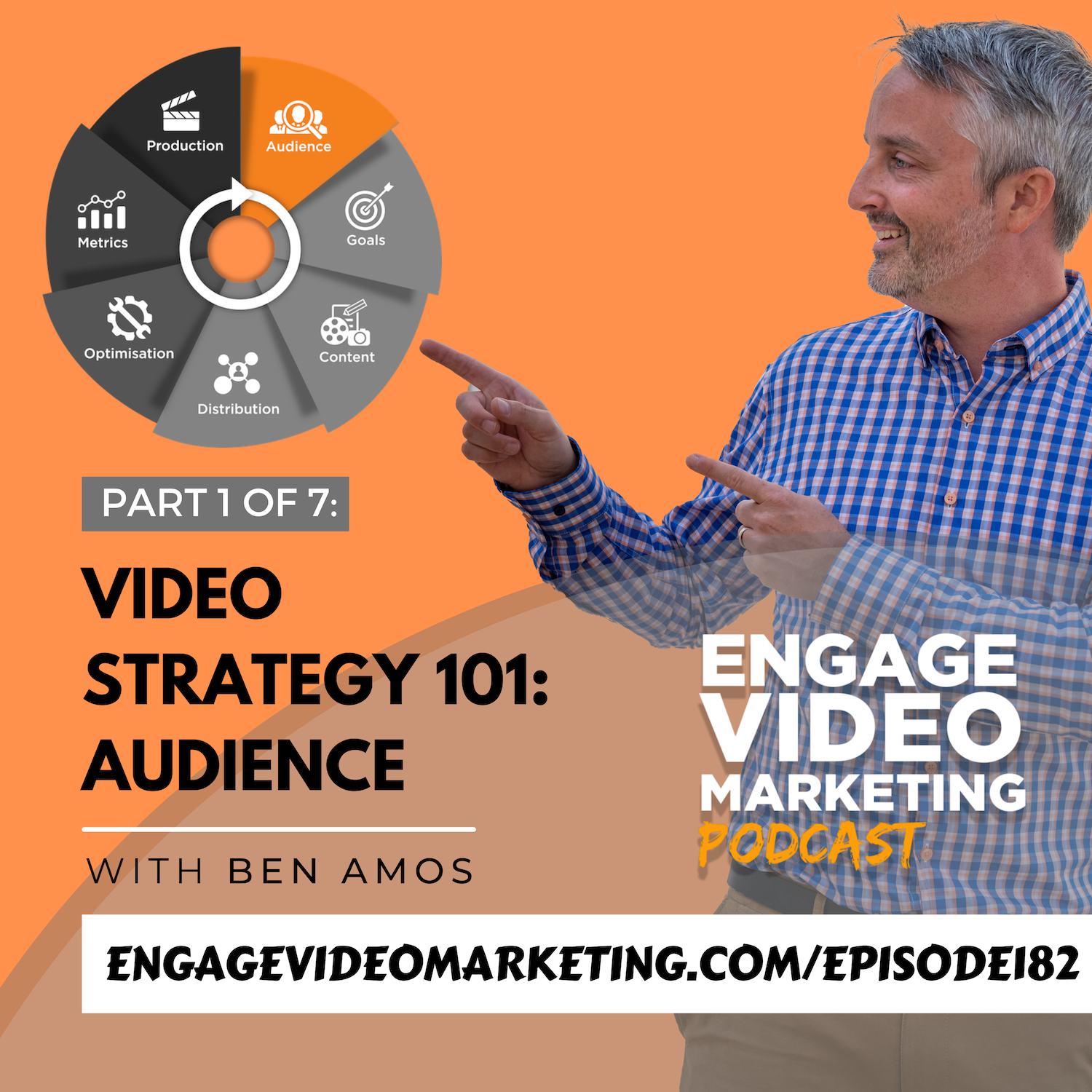Video Strategy 101: Audience