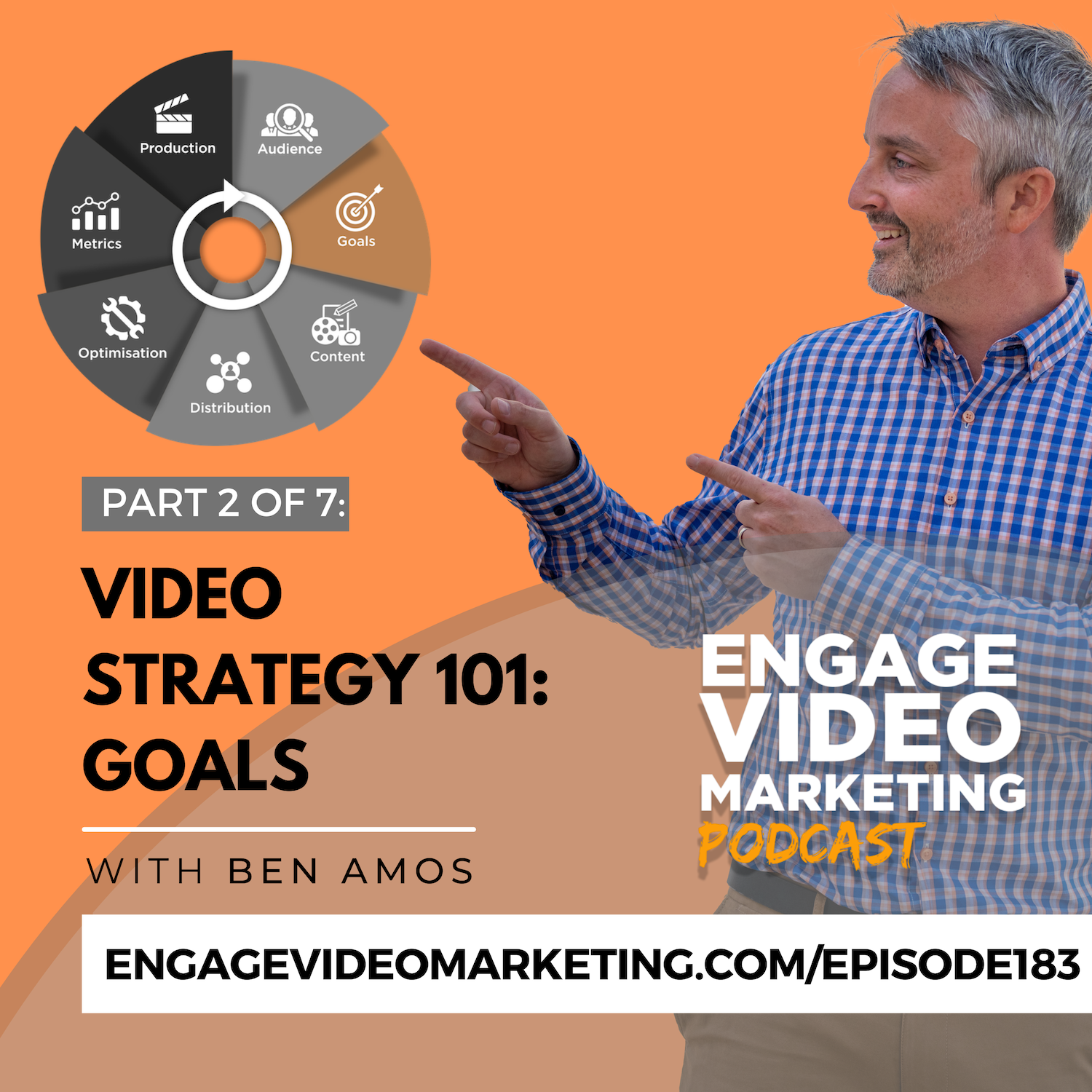 Video Strategy 101: Goals
