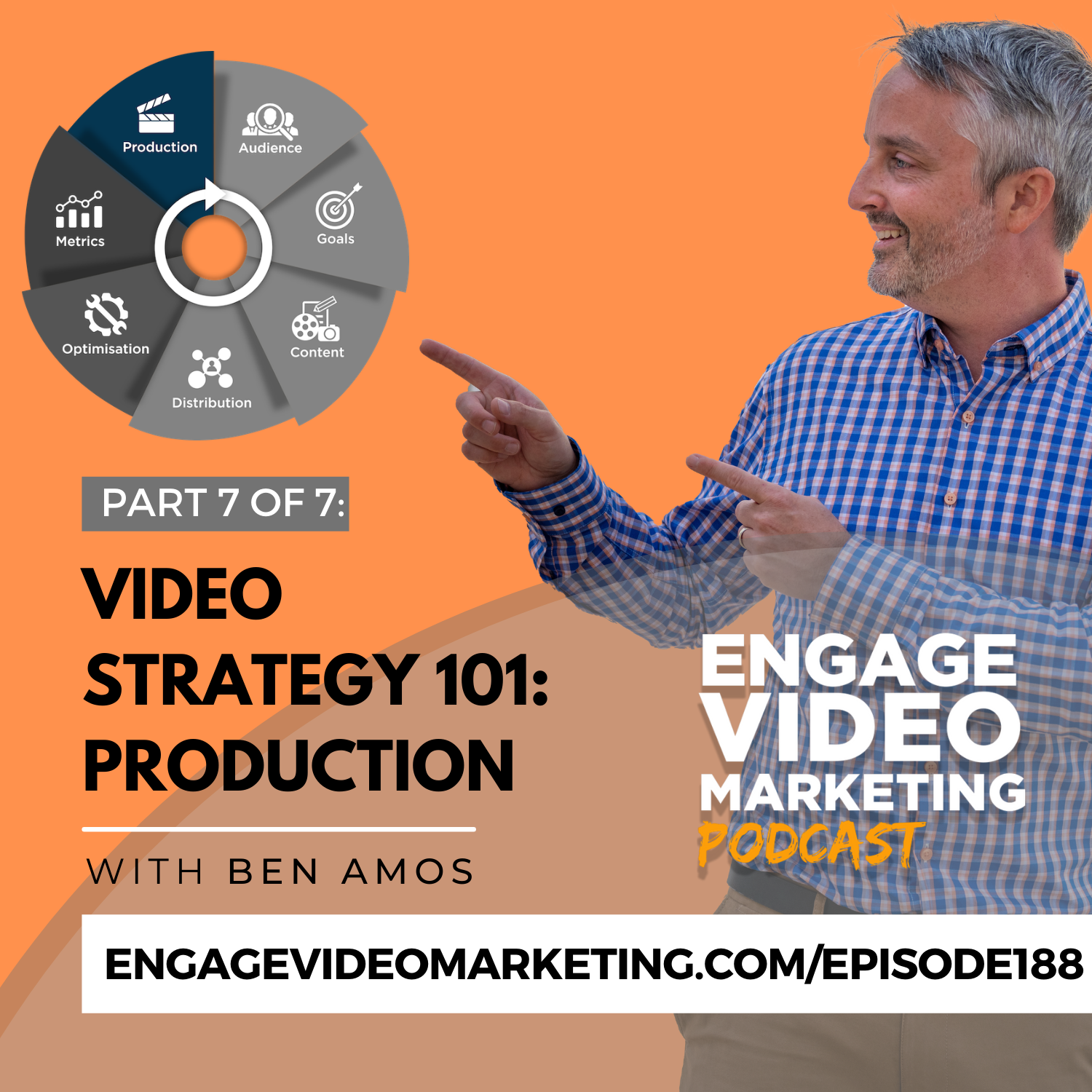 Video Strategy 101: Production